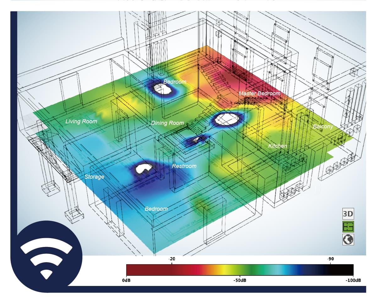Heat Map場域驗證分析