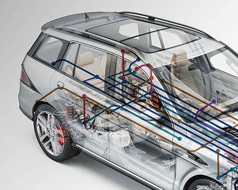 車載網路系統驗證測試