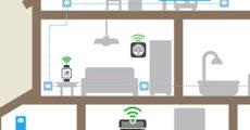 TR-208電力網路傳輸測試方案 讓您的有線網路品質大躍進!