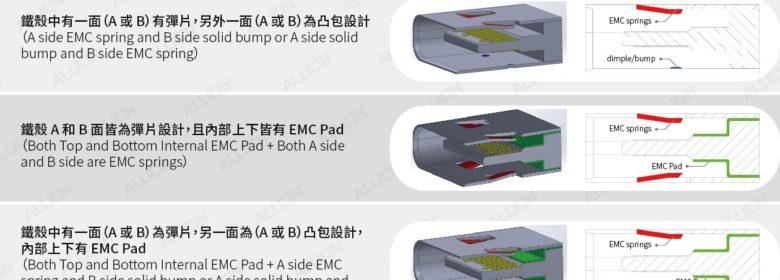 USB-IF公告:「USB Type-C Receptacle Connector」不可認證的設計種類