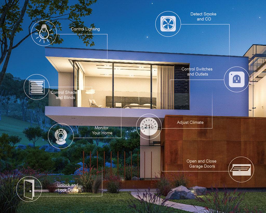 智慧家庭ᅵIoT設備控制系統篇