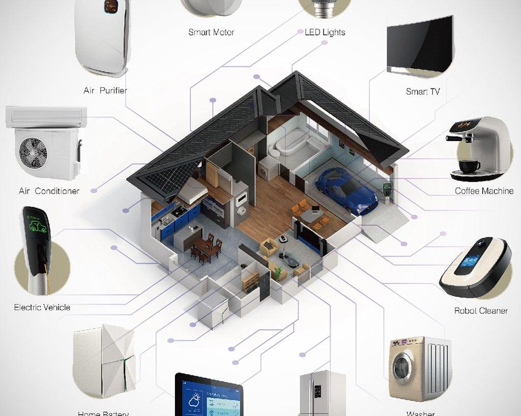 智慧家庭ᅵ環境監控系統及設備篇