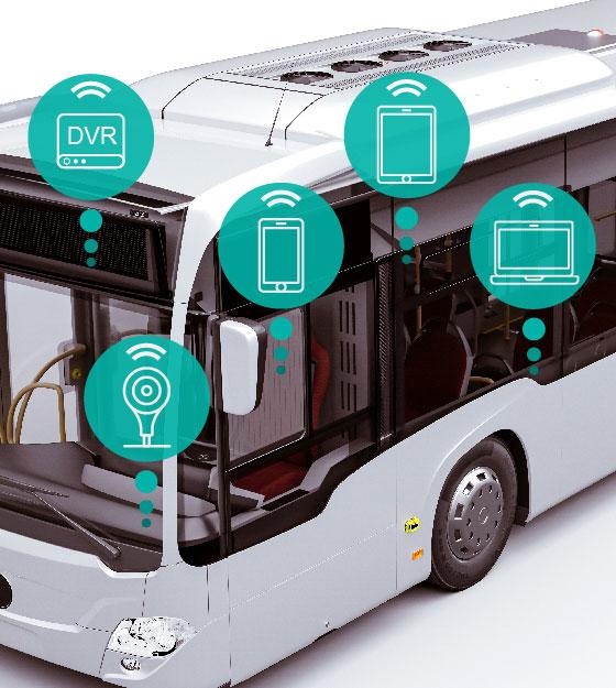 車機無線網路效能實測評比,9大測項解析