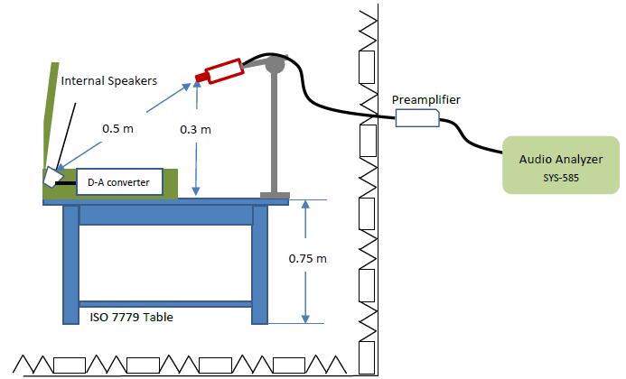 Speaker Max Output Distortion