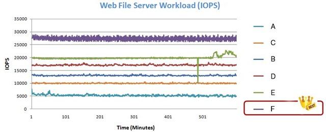 圖5---Web-File-測試_r